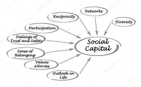 Изменения в мышлении на рубеже XXI столетия: социокультурные вызовы
