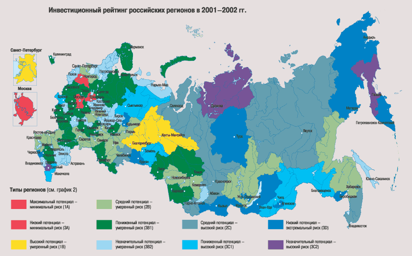 Государственная политика регионального развития в РФ: проблемы и перспективы