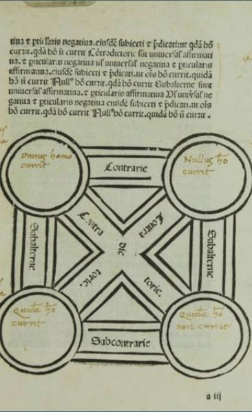 Страница из книги «Summulae logicale»