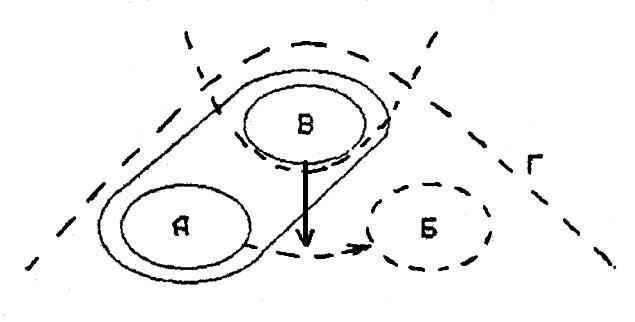 3 - Очерки концепции системы повышения квалификации
