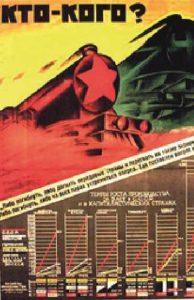 Tri industrializacii Rossii 02 194x300 - Три индустриализации России