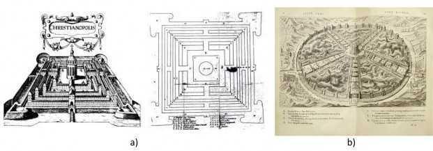 a Христианополис Иоган Валентин Андреа 1619 год b город истины Бартоломео дель Бене 1609 год - Философия развития и проблема города