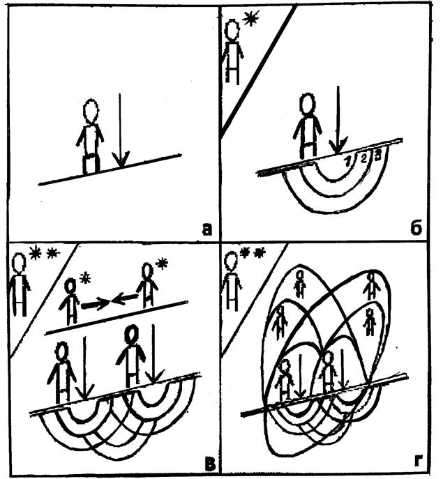 Деятельностно-природная система