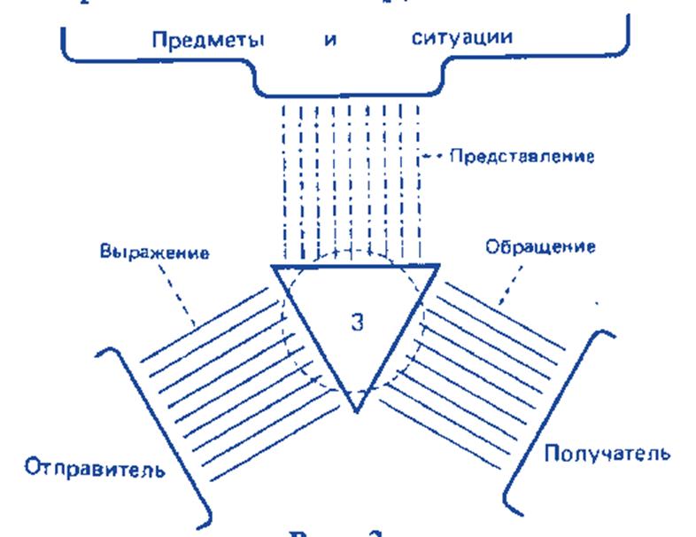 схема Бюлера