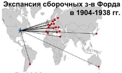 Экспансия сборочных заводов Форда 1904-1938