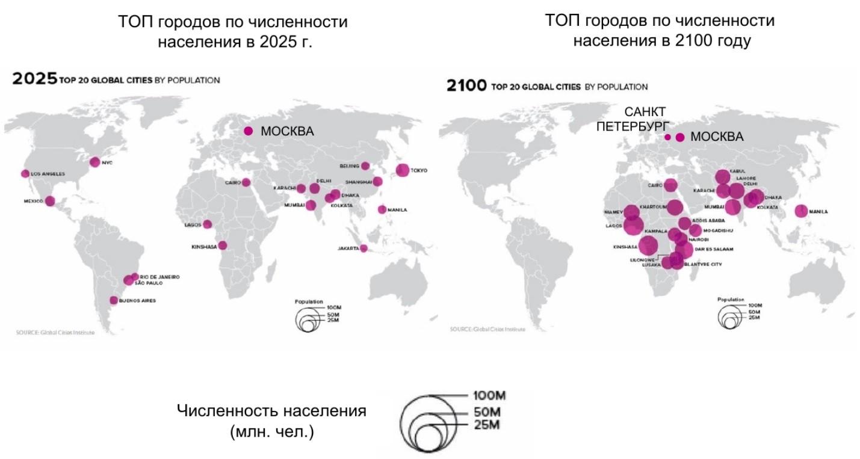 Крупнейшие городские агломерации