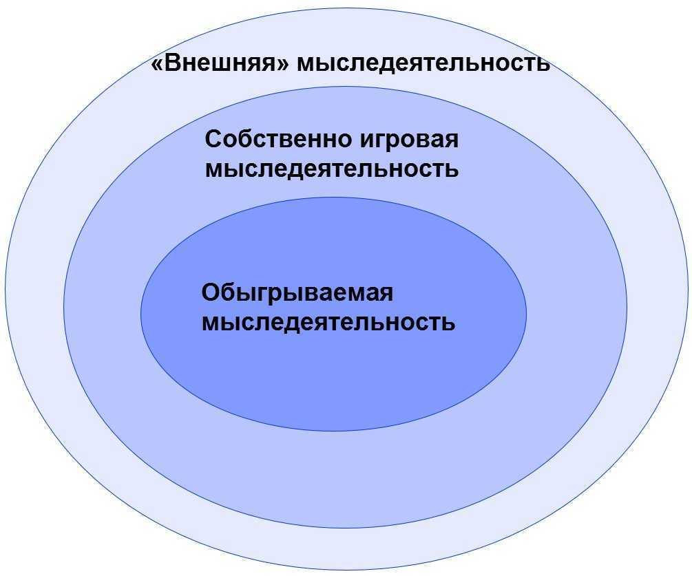 lekcii odi slozhniy kompleks slaid 9 1