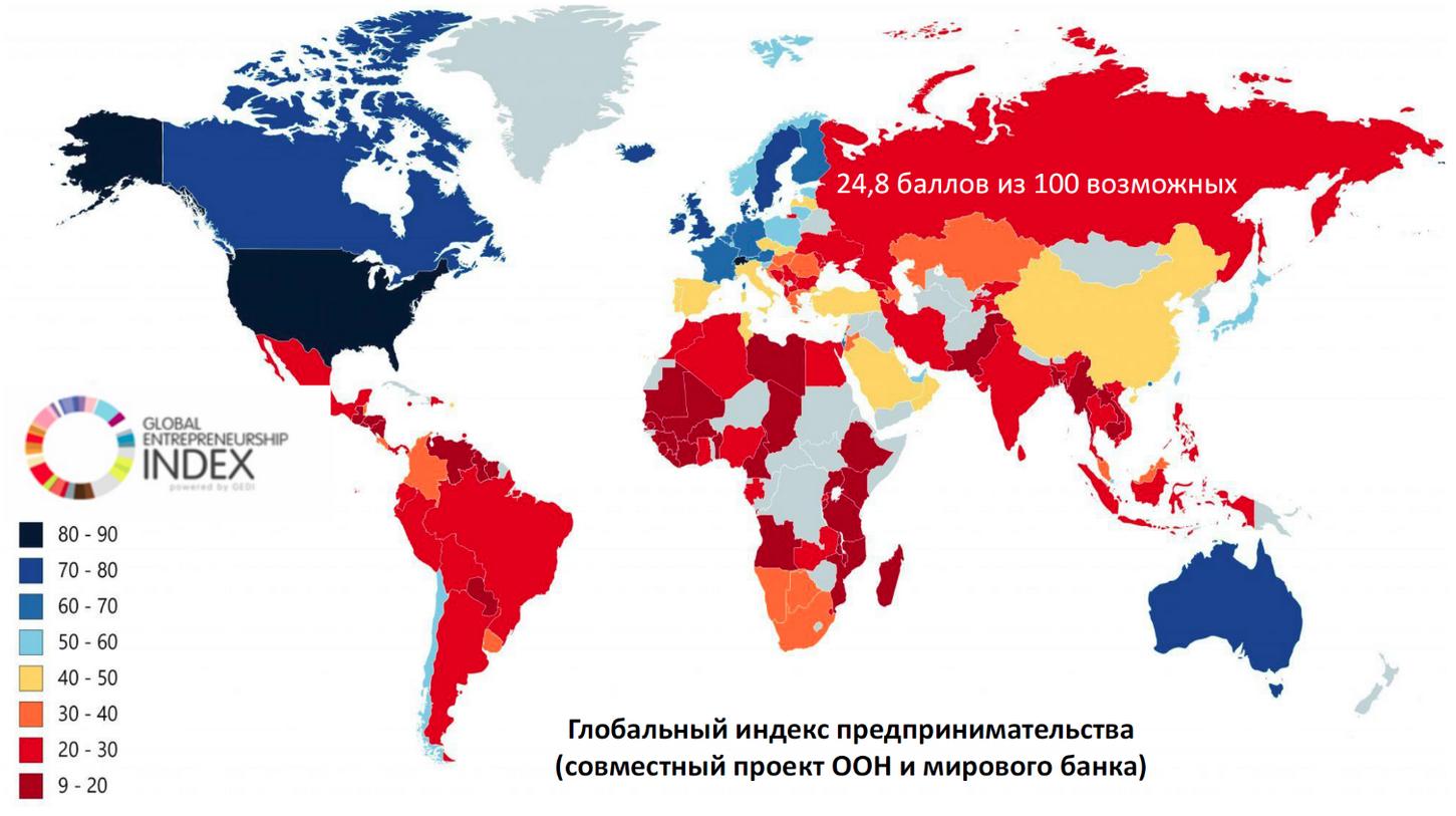Глобальный индекс предпринимательства (ООН и Мировой банк)