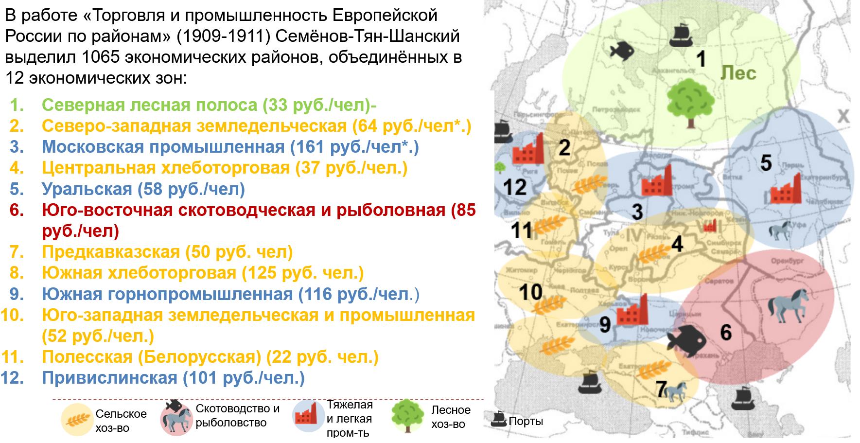 Семенов-Тян-Шанский - экономические районы и зоны на карте