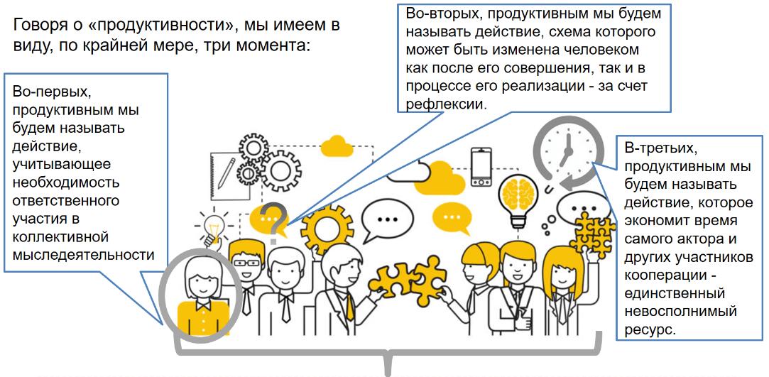 говоря о продуктивности