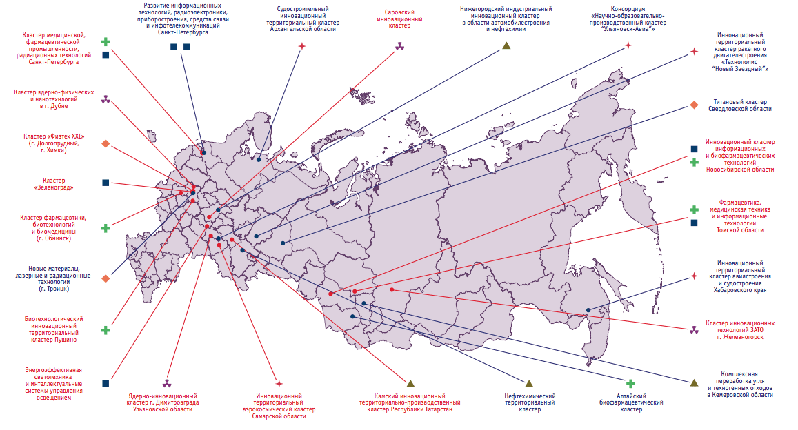 кластерная карта России