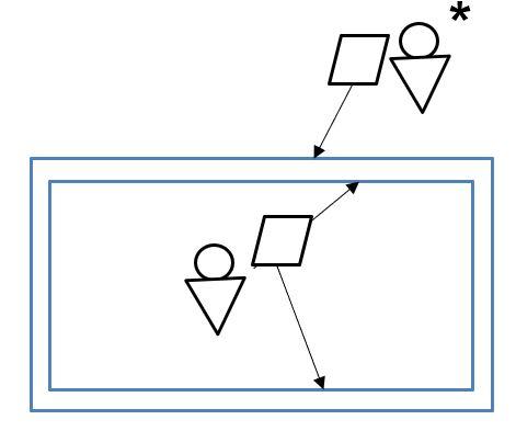 идея рефлексии схема