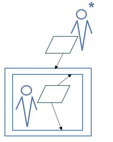 рефлексия схема
