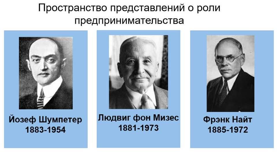 предпринимательство 20 век